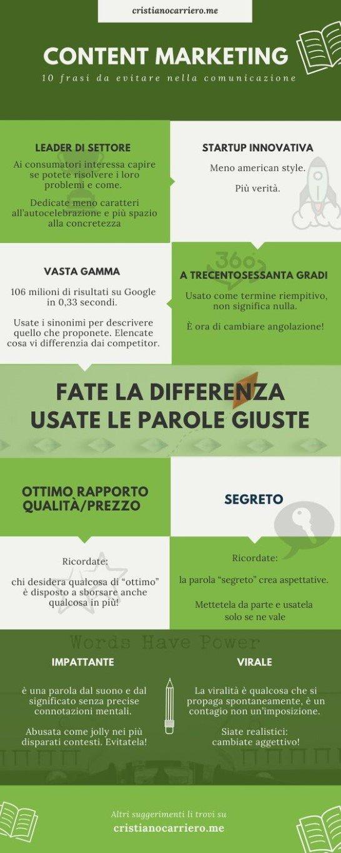 Portfolio | Cinzia Di Martino | Pinterest - Social Media - Visual Content